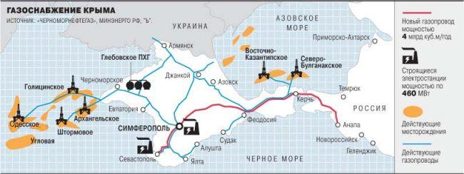 Газопровод Крым Кубань 2019 картинки