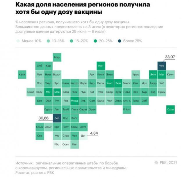 012553bf1e1e8c97818bcada193b7 Роспотребнадзор: Откоронавируса привиты свыше 28,6 млн россиян